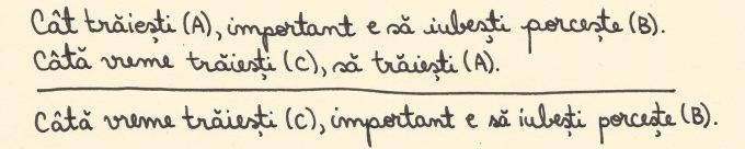 Cât trăiești (A), e important să iubești procește (B). Câtă vreme trăiești (C), să trăiești (A). Câtă vreme trăiești (C), important e să iubești porcește (B).