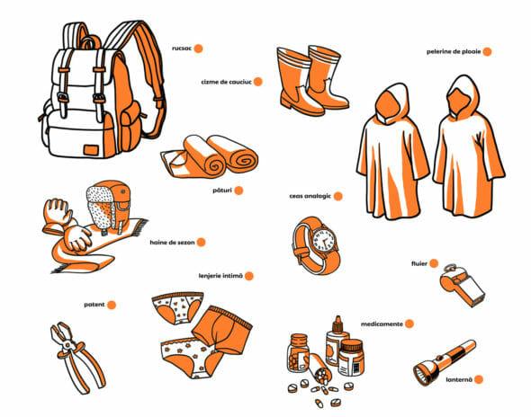 ilustratie obiectle utile în caz de cutremur: ceas, tricou, lanternă, pastile, rucsac, chiloți