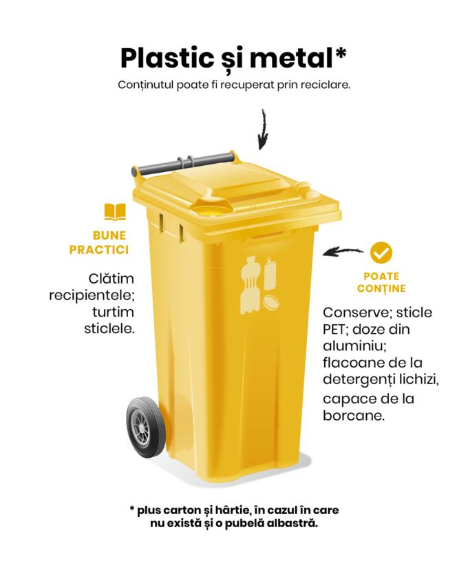 Pubela galbenă (plastic și metal) poate conține: conserve; sticle PET; doze din aluminiu de băuturi; flacoane de la detergenți lichizi, capace de la borcane etc.
