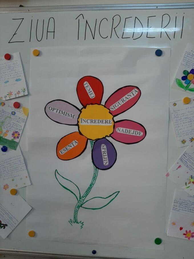 Un desen cu o floare cu elementele încrederii scrise pe petale.
